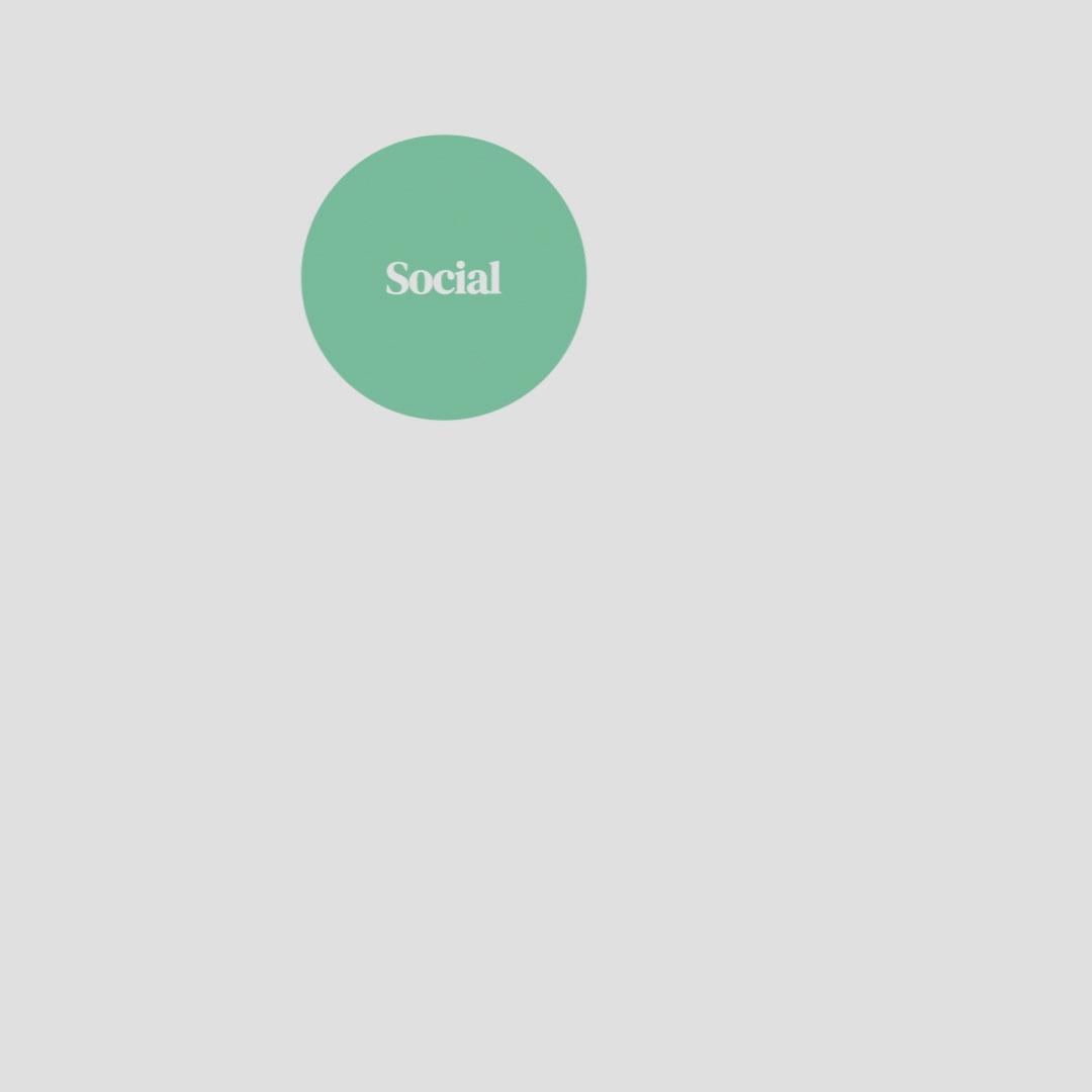 Social Platforms for advertising